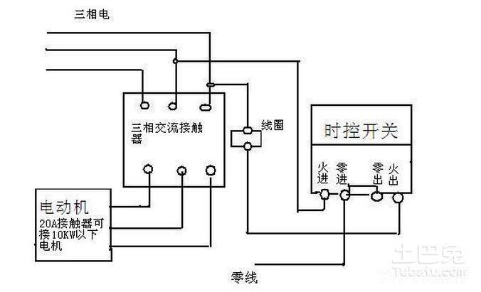 双控开关也称双联开关,它一般应用在楼梯上下层或走道的两头等两个不