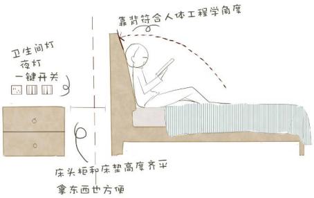 开关插座到底该装多少?一张手绘说清楚 - 装修伙伴网 - 装修伙伴网