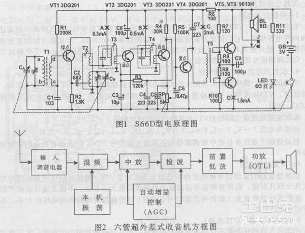 德生 gr-88电路图