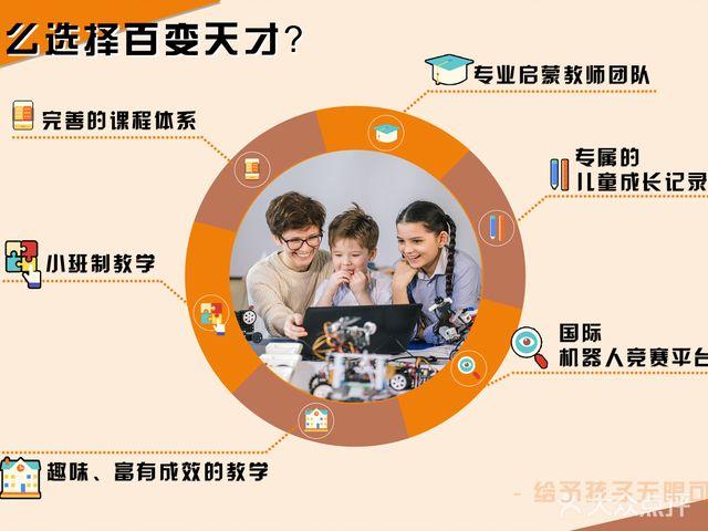 百变天才机器人编程中心(富力海珠城广场店)