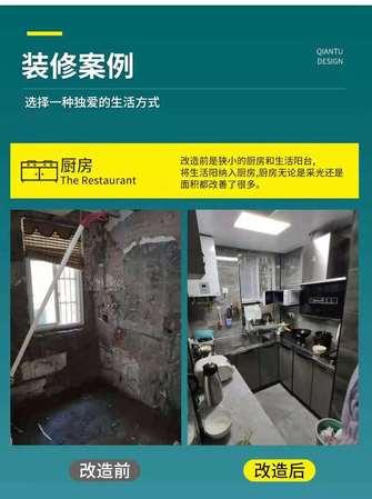 3-5万三室一厅混搭风格厨房欣赏图