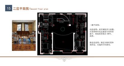 新古典风格阁楼装修效果图