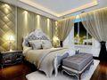 3-5万90平米混搭风格卧室设计图
