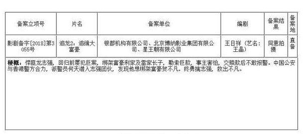 《追龍2》《中國合伙人2》獲準拍攝,主人公都有真實原型