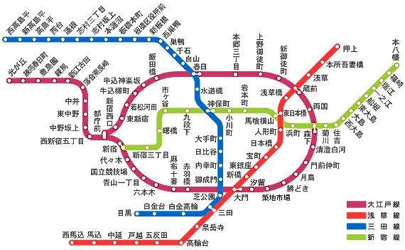 东京地下铁