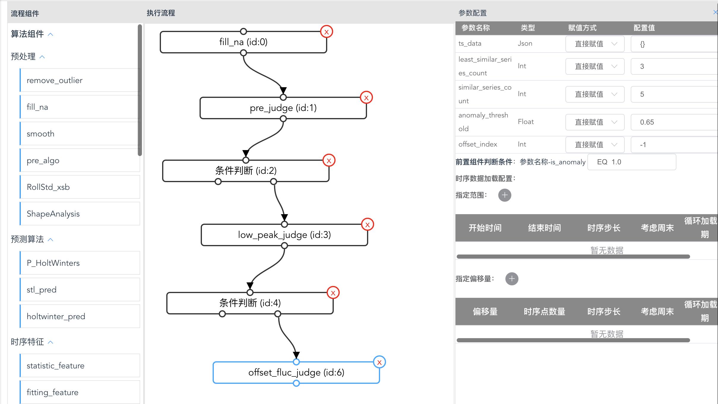 图18 流程编排示意图