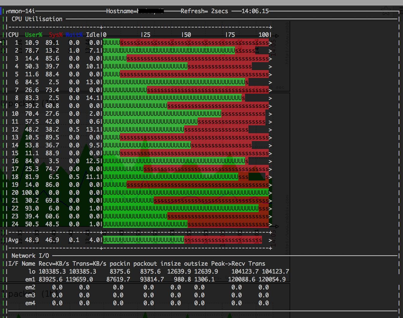 hadoop_A节点上某一时刻瞬时的负载状态