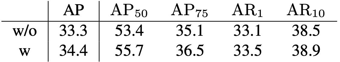 表6 有无3D卷积的实验效果对比