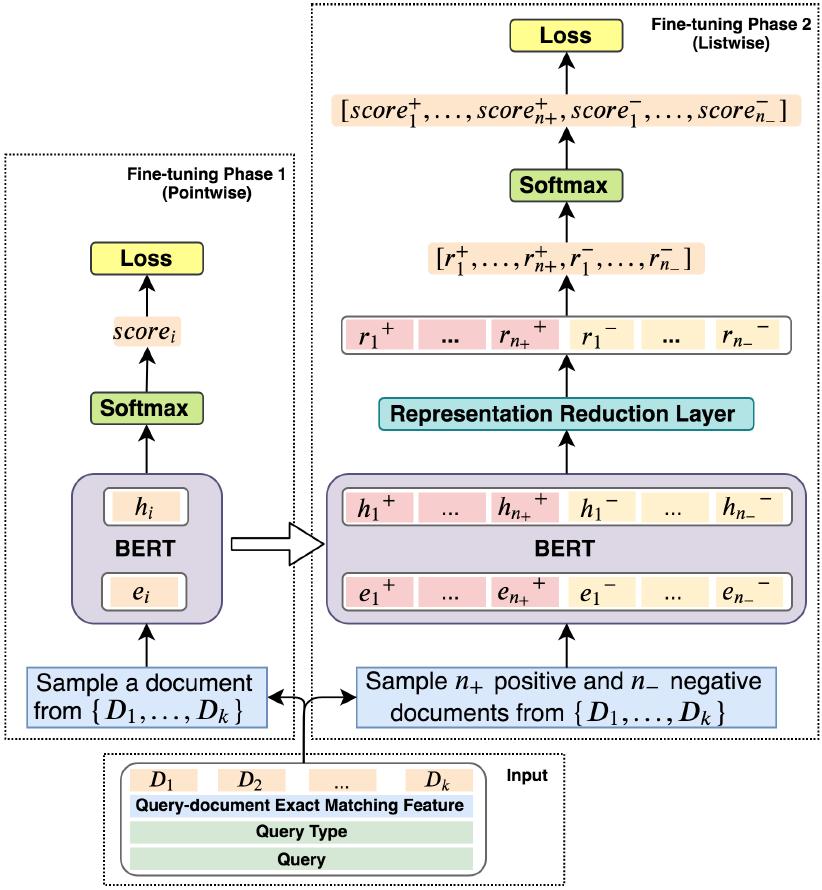 图5 模型结构