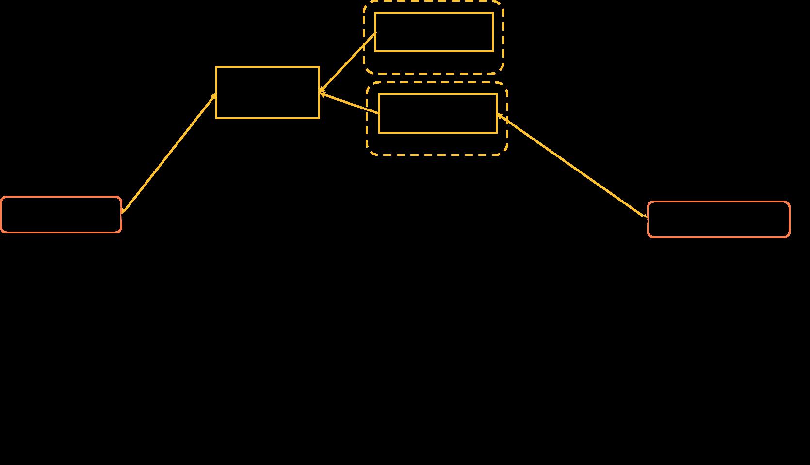 图3 POI品牌信息优化样本示意图