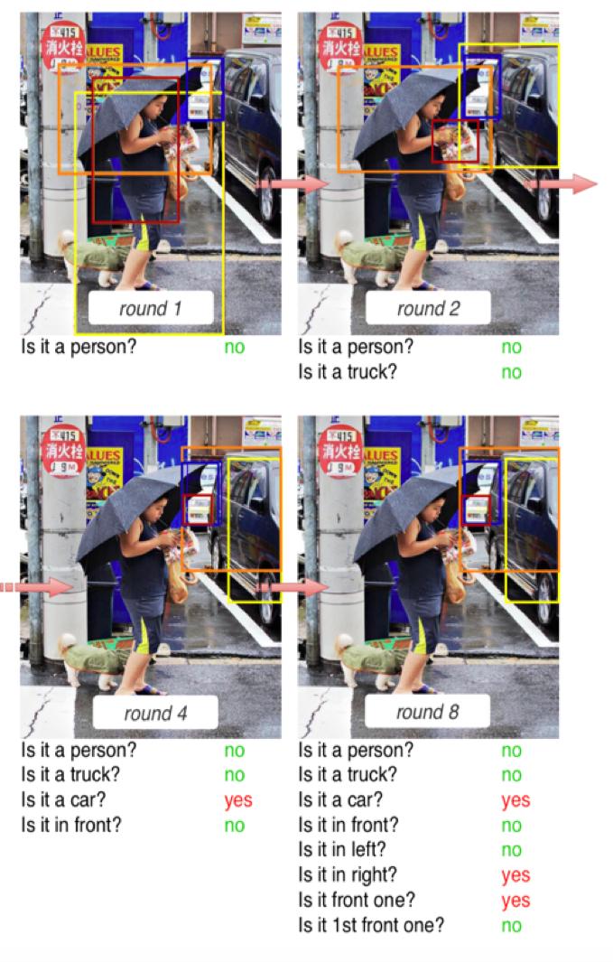 图4 问题生成过程中响应驱动的注意力转移样例分析