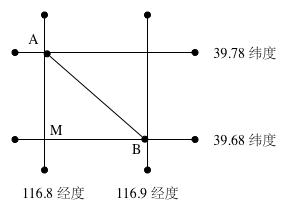 简化距离计算示意图