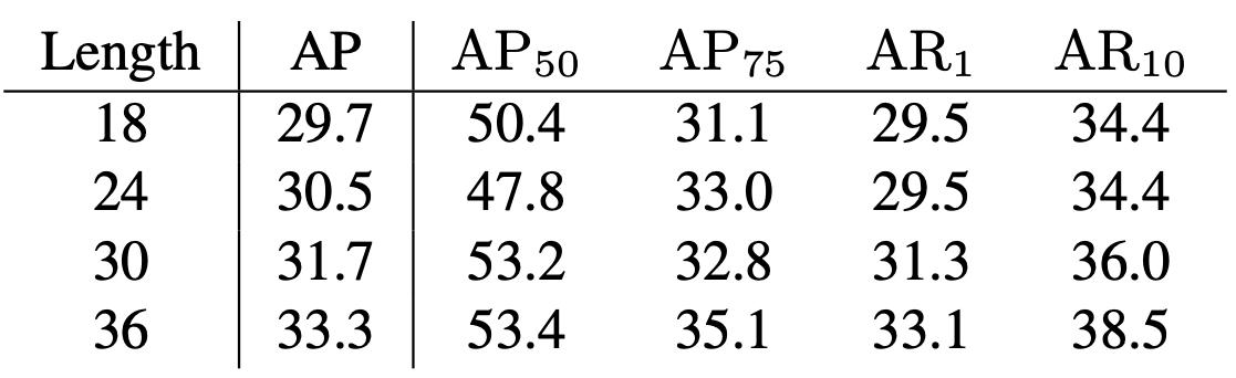 表1 不同帧数模型的训练效果对比