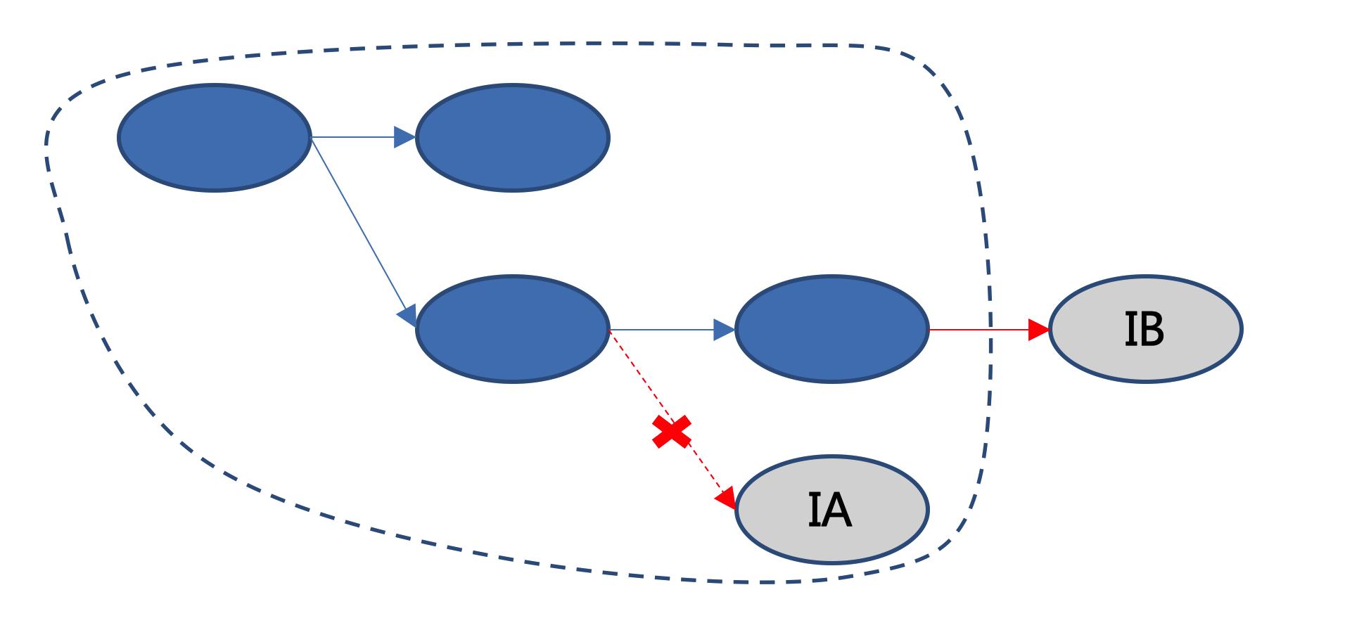 图8 MTrace链路标记校验示意