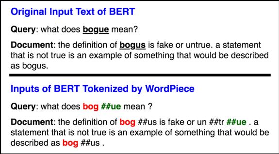 图6 BERT WordPiece处理前/后的文本
