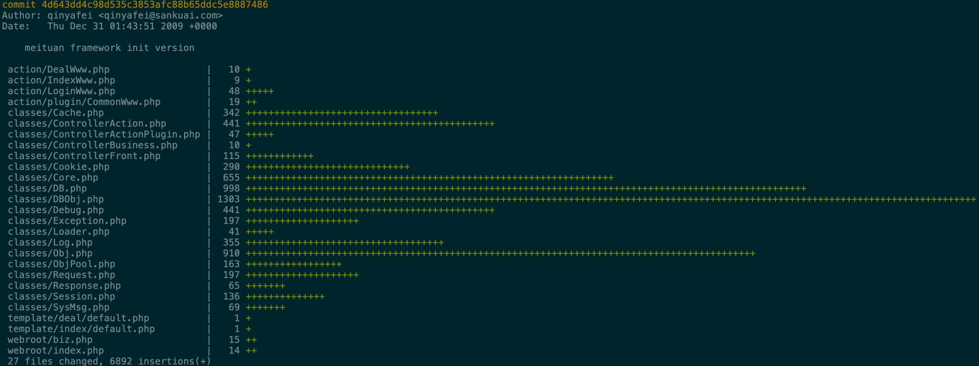 美团网第一次提交的代码统计:文件一共27个,代码量6892行
