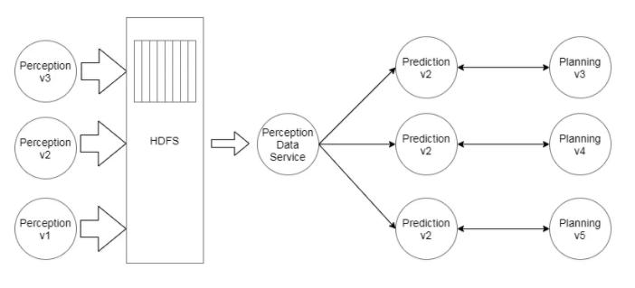 图9 数据复用