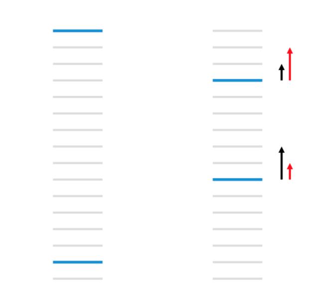 图10 Lambda梯度的物理意义
