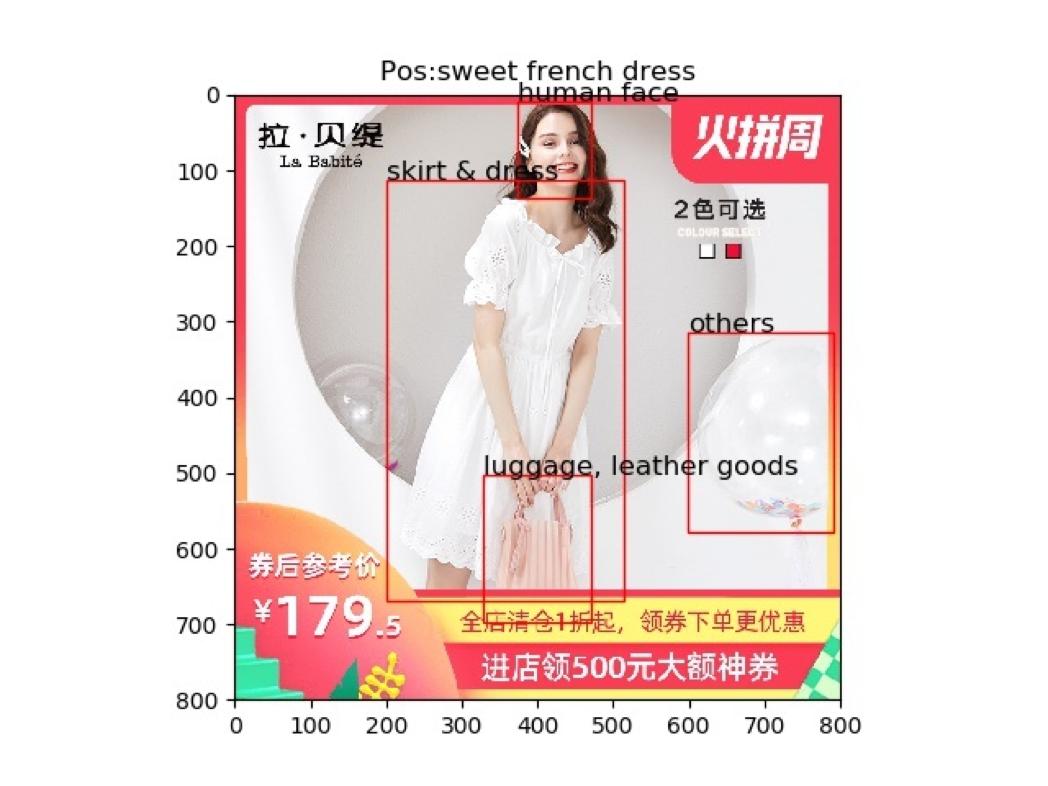 图3 Query和Product数据示例