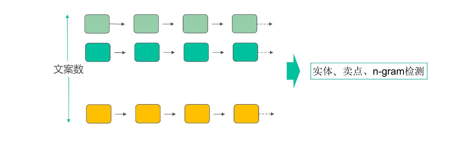 图20 聚合页多样性控制