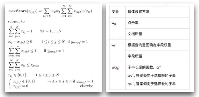 图10 短语生成问题抽象以及参数设置方法