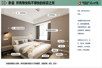 5-10万80平米现代简约风格卧室设计图