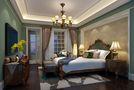 豪华型140平米别墅美式风格卧室图片大全