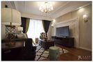 富裕型80平米三室两厅美式风格客厅装修案例